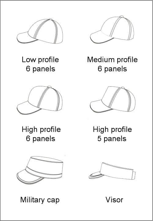caps-profiles-dedicaps